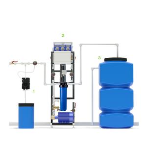 Система обратного осмоса для обессоливания воды